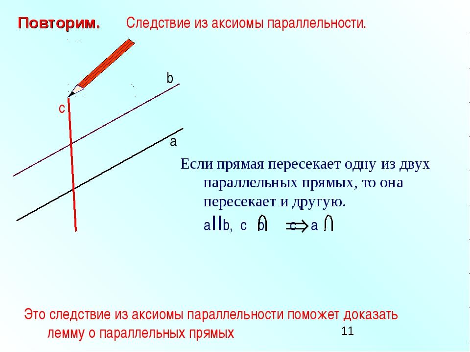 Повторим. Следствие из аксиомы параллельности. а c b Это следствие из аксиомы...