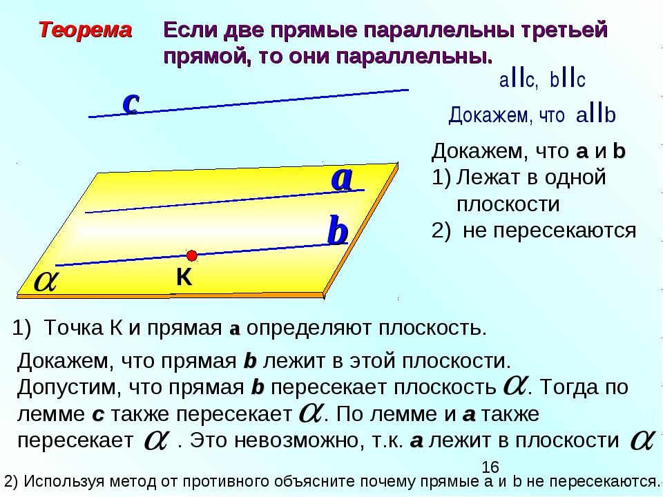 a b с Теорема Если две прямые параллельны третьей прямой, то они параллельны....