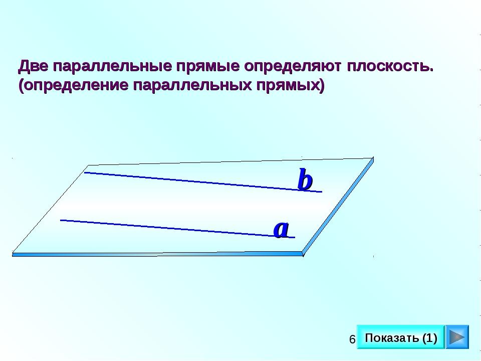 Две параллельные прямые определяют плоскость. (определение параллельных прямы...