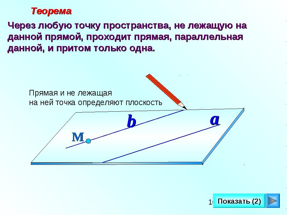 Теорема Через любую точку пространства, не лежащую на данной прямой, проходи...