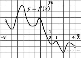 http://math.reshuege.ru/get_file?id=6109