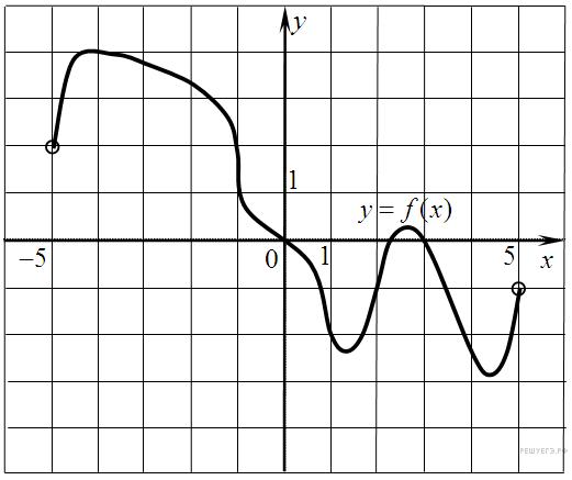 http://math.reshuege.ru/get_file?id=4933