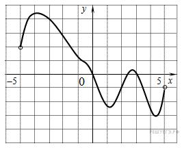 http://math.reshuege.ru/get_file?id=6852