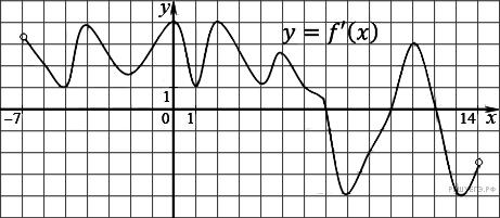 http://math.reshuege.ru/get_file?id=6110