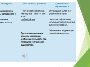 Этап урока Деятельность учителя Деятельность обучающихся 3.Выявление места и