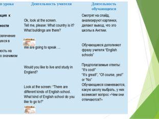 Этап урока Деятельность учителя Деятельность обучающихся 1.Мотивация к учебно