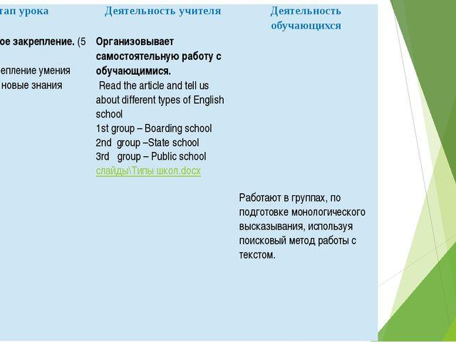 Этап урока Деятельность учителя Деятельность обучающихся 6.Вторичноезакреплен...
