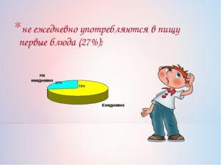 не ежедневно употребляются в пищу первые блюда (27%);