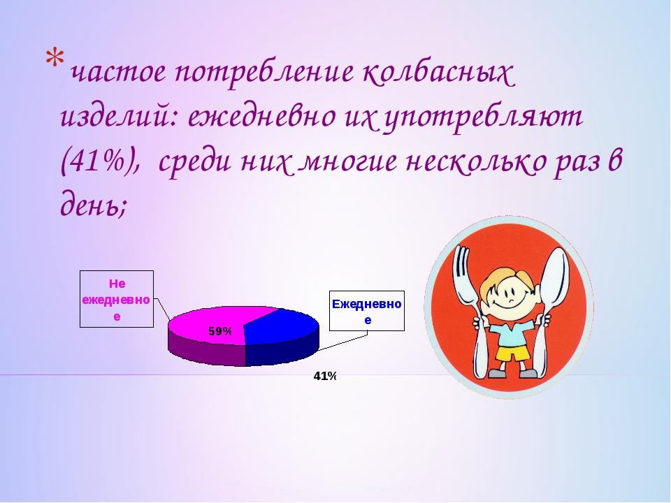 частое потребление колбасных изделий: ежедневно их употребляют (41%), среди н...