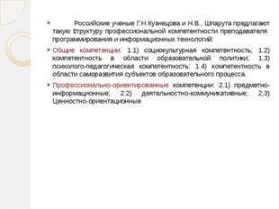 Российские ученые Г.Н.Кузнецова и Н.В., Шпарута предлагают такую структуру