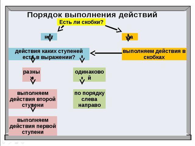 Урок презентация порядок выполнения действий 3 класс примеры #6