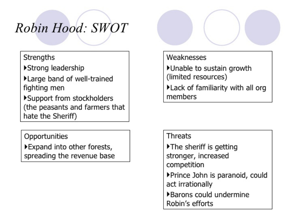 robin hood case analysis 2 essay Open document below is a free excerpt of robin hood case analysis from anti essays, your source for free research papers, essays, and term paper examples.