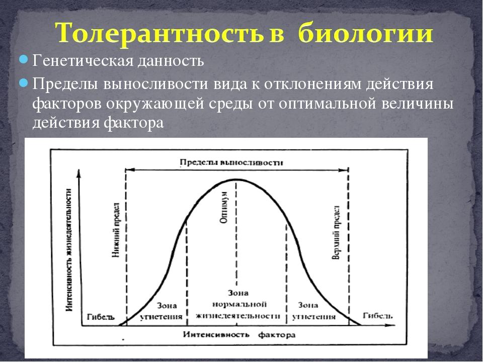 Генетическая данность Пределы выносливости вида к отклонениям действия фактор...