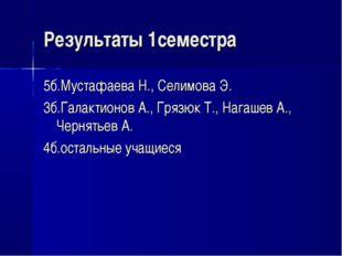 Результаты 1семестра 5б.Мустафаева Н., Селимова Э. 3б.Галактионов А., Грязюк