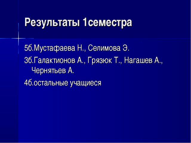 Результаты 1семестра 5б.Мустафаева Н., Селимова Э. 3б.Галактионов А., Грязюк...