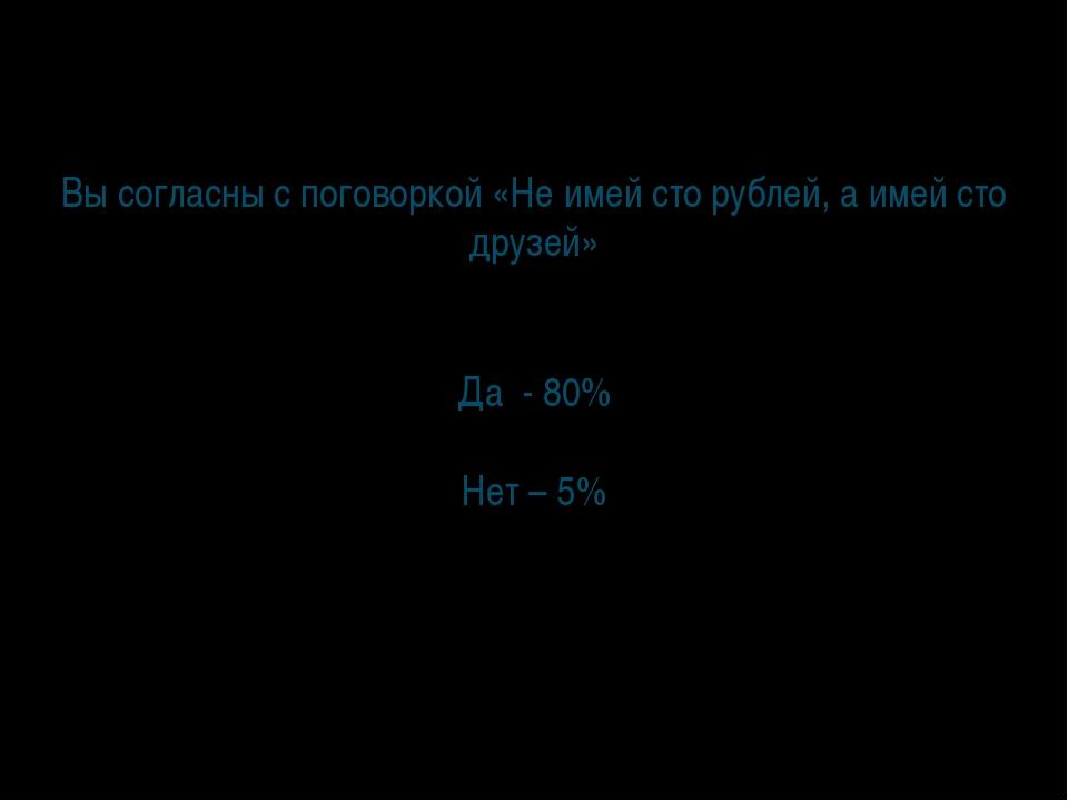 Вы согласны с поговоркой «Не имей сто рублей, а имей сто друзей» Да - 80% Не...