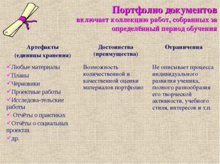 Портфолио документов включает коллекцию работ, собранных за определённый пери