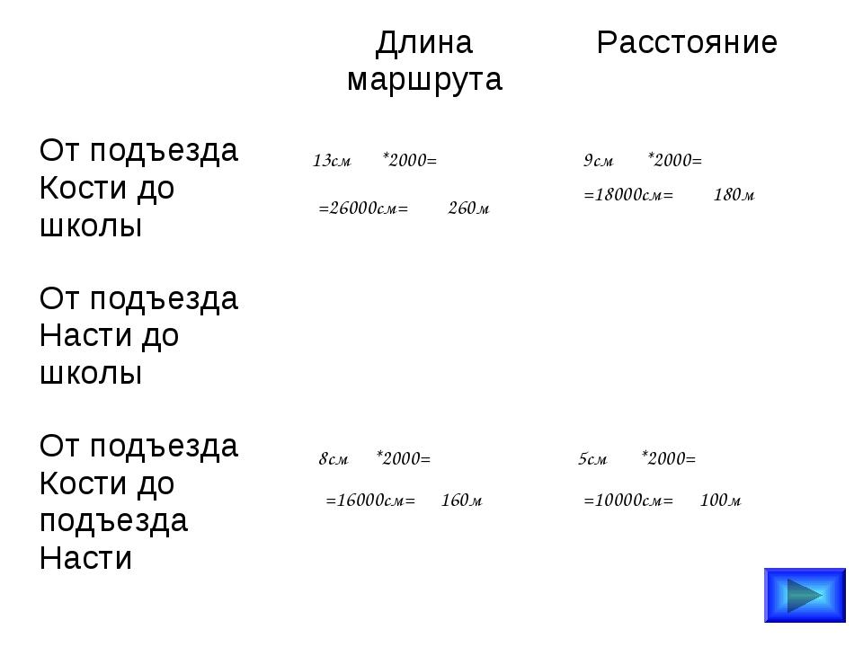 13см *2000= =26000см= 260м 9см *2000= =18000см= 180м 8см *2000= =16000см= 160...