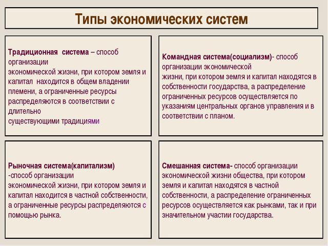Типы экономических систем Традиционная система – способ организации экономич...