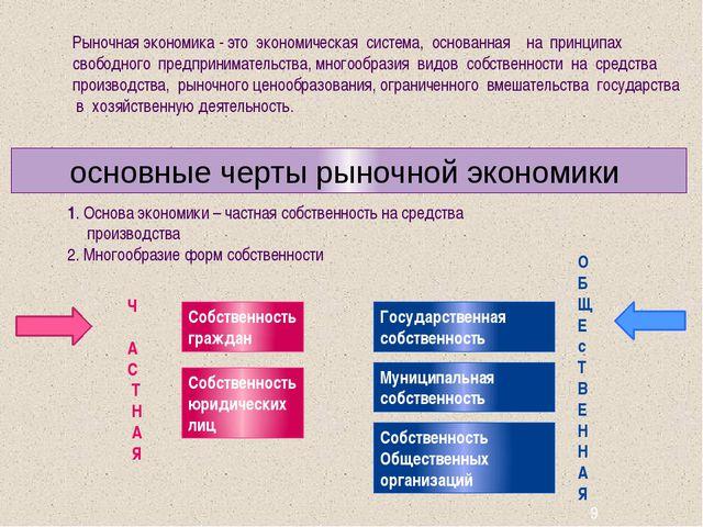 Рыночная экономика - это экономическая система, основанная на принципах своб...