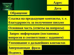 K Kamil Адрес Дата Обращение Ссылка на предыдущие контакты, т. е. благодарнос