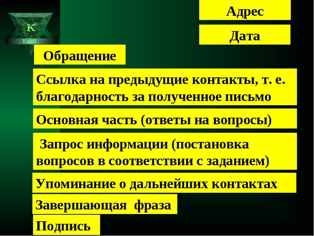 K Kamil Адрес Дата Обращение Ссылка на предыдущие контакты, т. е. благодарнос...