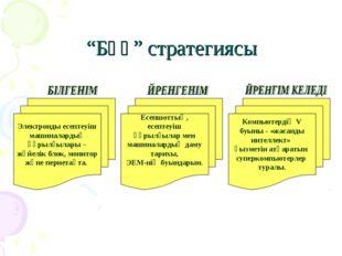 """""""БҮҮ"""" стратегиясы"""