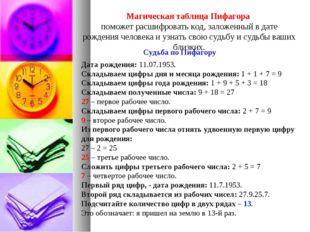 Магическая таблица Пифагора поможет расшифровать код, заложенный в дате рожде