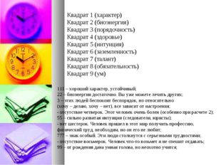 Квадрат 1 (характер) Квадрат 2 (биоэнергия) Квадрат 3 (порядочность) Квадрат