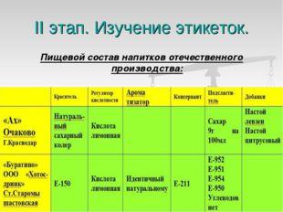II этап. Изучение этикеток. Пищевой состав напитков отечественного производст