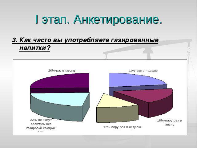 I этап. Анкетирование. 3. Как часто вы употребляете газированные напитки?