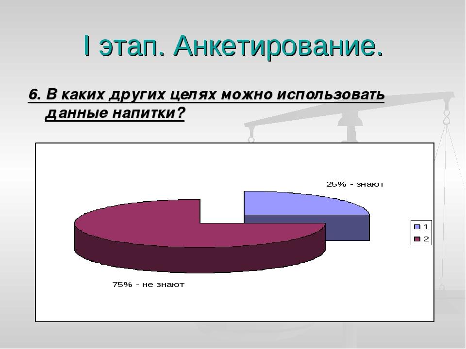 I этап. Анкетирование. 6. В каких других целях можно использовать данные напи...