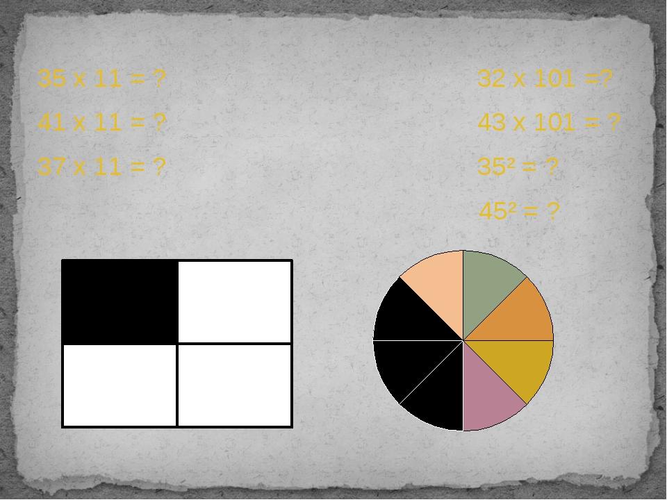 35 х 11 = ? 32 х 101 =? 41 х 11 = ? 43 х 101 = ? 37 х 11 = ? 35² = ? 45² = ?