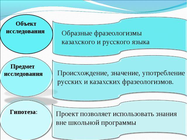 Объект исследования Образные фразеологизмы казахского и русского языка Предме...