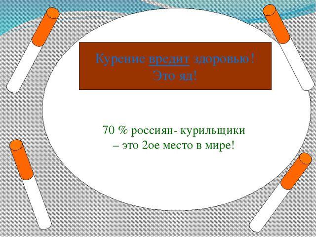 70 % россиян- курильщики – это 2ое место в мире! Курение вредит здоровью! Эт...