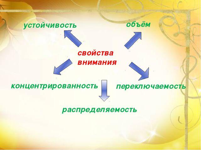 свойства внимания объём устойчивость переключаемость распределяемость концент...