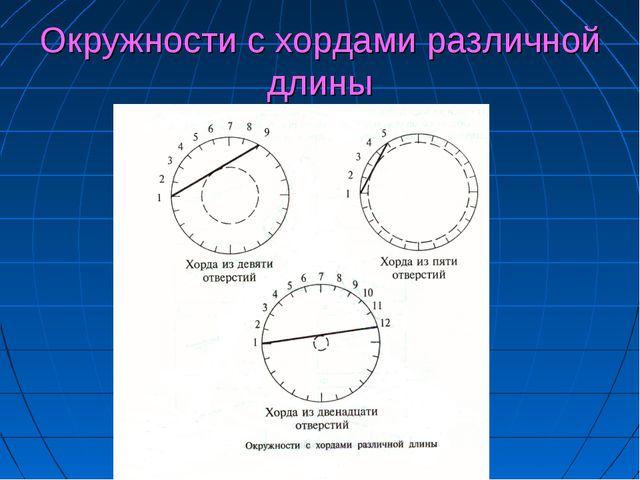 Окружности с хордами различной длины