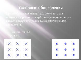 Условные обозначения При изображении магнитных полей и токов приходится рисов