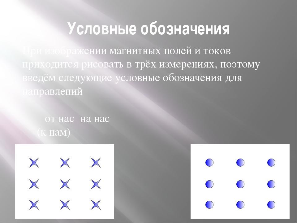 Условные обозначения При изображении магнитных полей и токов приходится рисов...