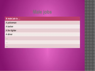 Male jobs A malejob is … A policeman A barber A fire fighter A driver … … …