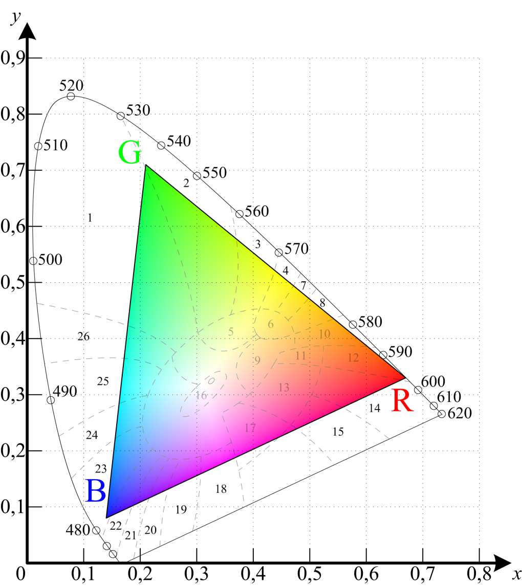 TriangleRGB_2