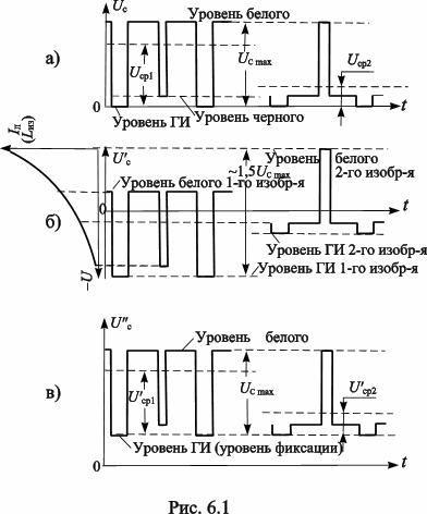 http://dvo.sut.ru/libr/tvivt/i100_tv/6-1.gif