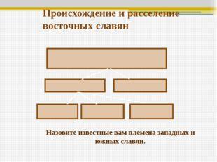 Происхождение и расселение восточных славян Индоевропейцы V в. н. э. славяне