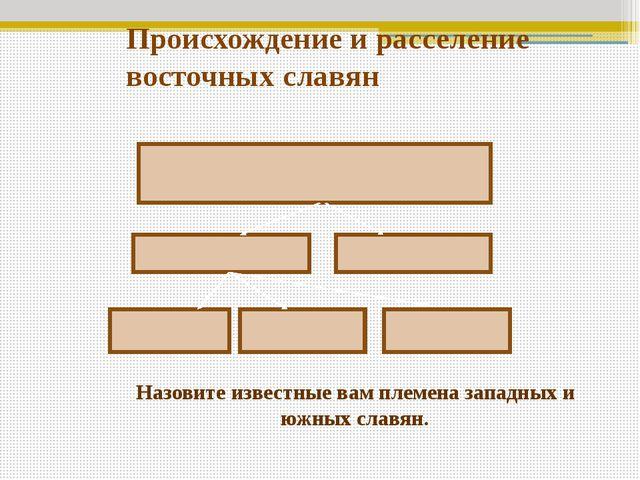 Происхождение и расселение восточных славян Индоевропейцы V в. н. э. славяне...