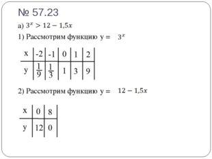 № 57.23 а) 1) Рассмотрим функцию у = 2) Рассмотрим функцию у =