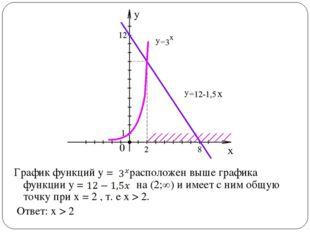 График функций у = расположен выше графика функции у = на (2;∞) и имеет с ним