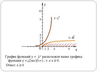 График функций у = расположен выше графика функции у = на [0;∞) , т. е х ≥ 0.