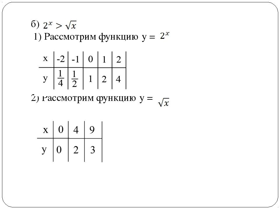 б) 1) Рассмотрим функцию у = 2) Рассмотрим функцию у =