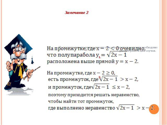 Замечание 2 На рисунке хорошо видно, почему при стандартном решении необход...