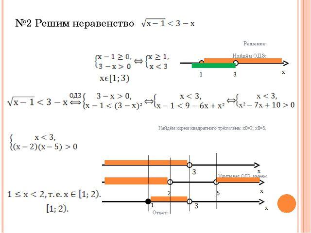 №2 Решим неравенство Решение: Найдём ОДЗ: Найдём корни квадратного трёхчлена...